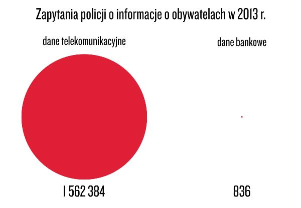 tajemnica bankowa a retencja danych