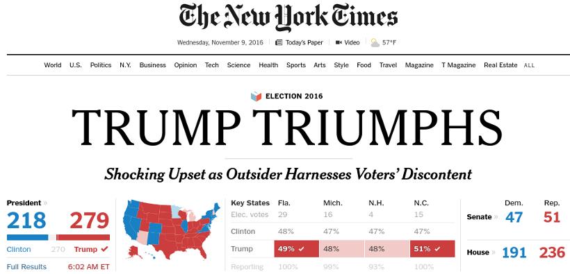 Wyniki wyborów prezydenckich USA